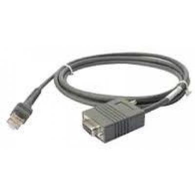 Zebra connection cable, RS232, rev. B