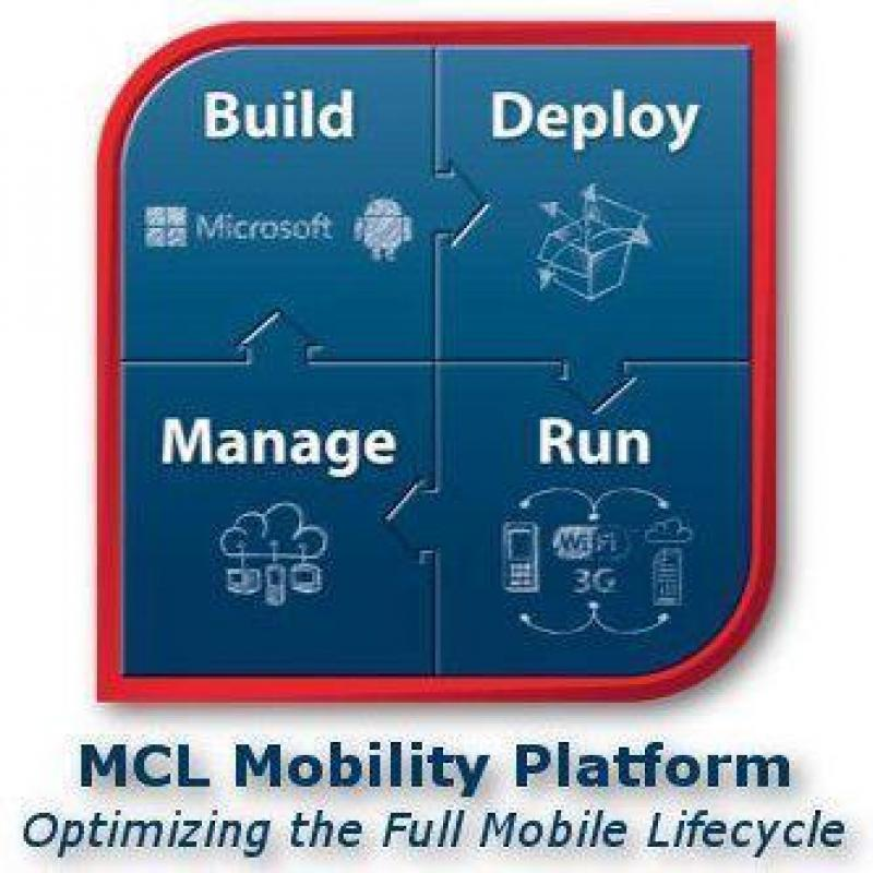 MCL MOBILITY PLATFORM PRO 3YR100+ USERS